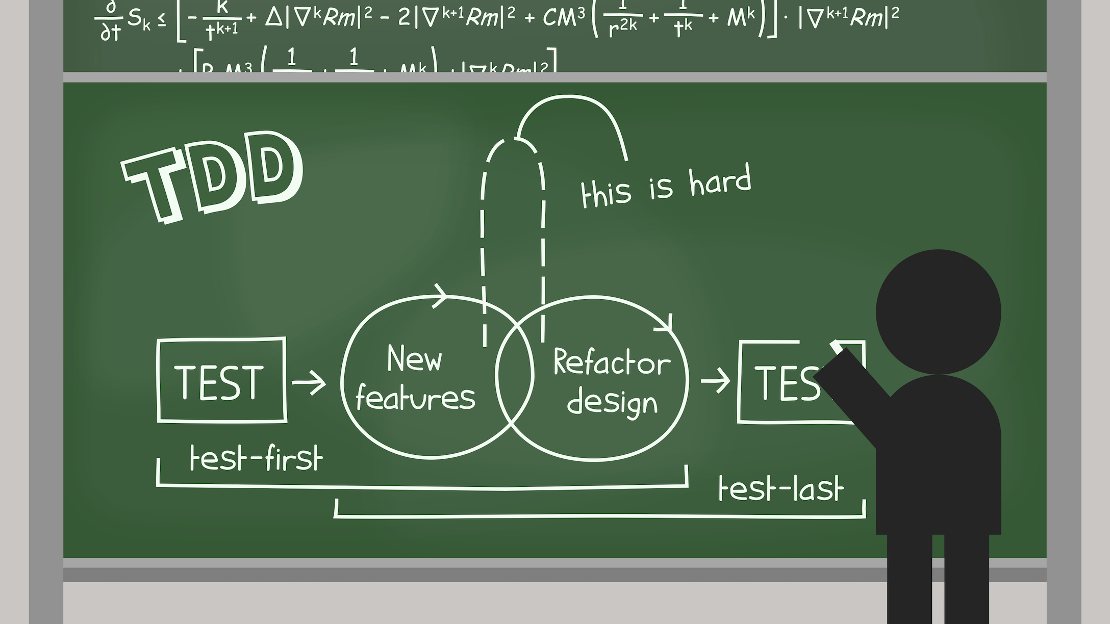 A professor draws two variants of the test-driven development process on a blackboard